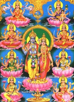 Ganesh sahasranama