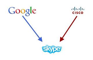 Google Cisco Skype