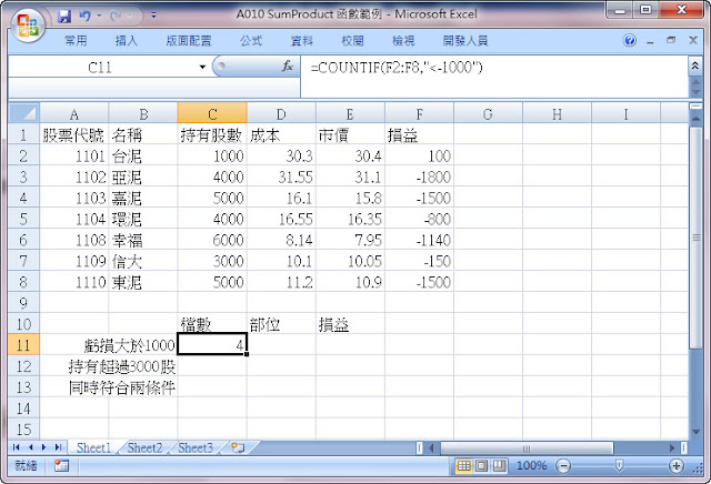 Excel 應用 by Alvin Cho