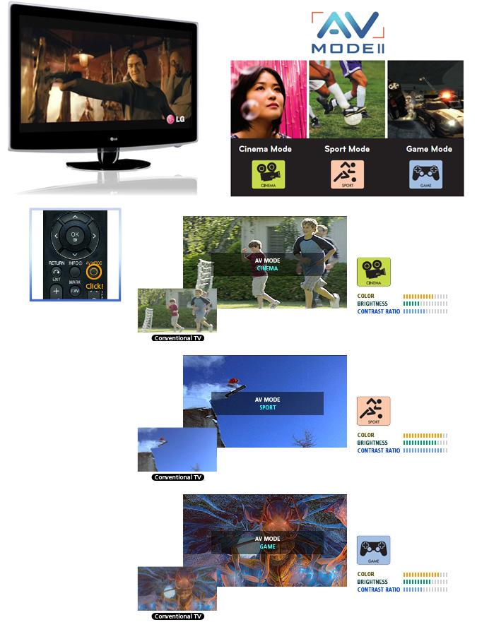 all lg tv: TV LCD LG 37LH20