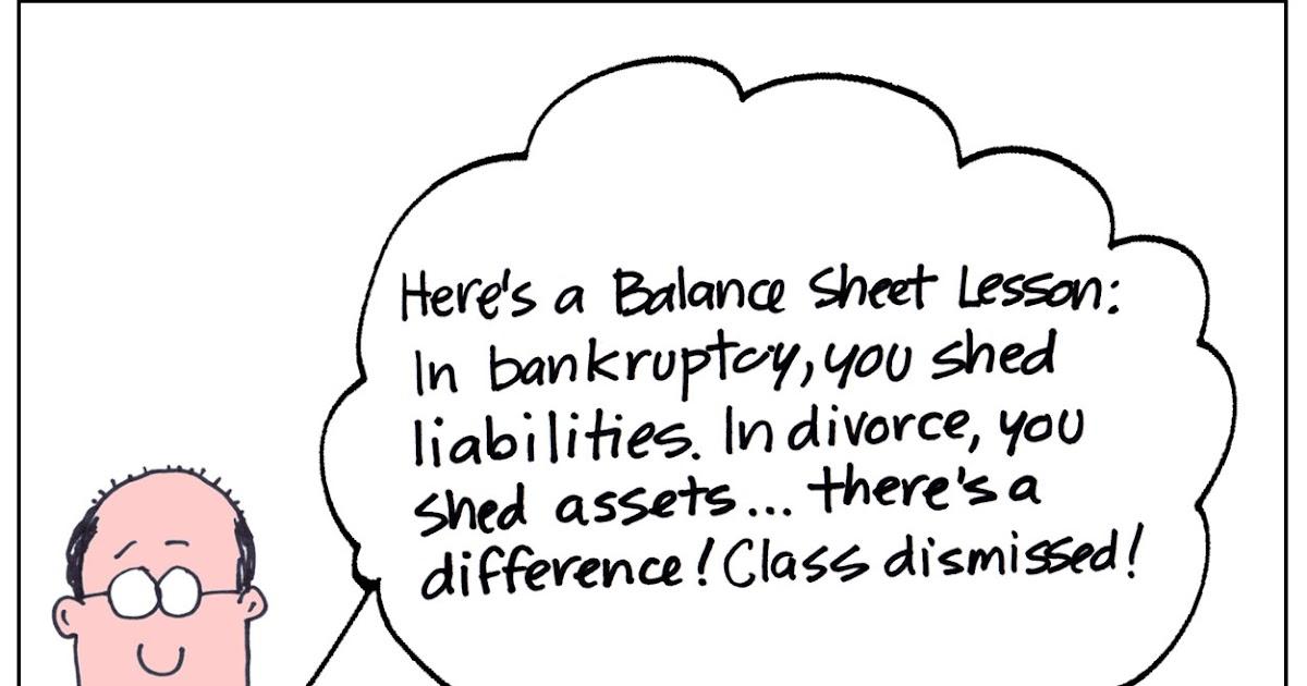 Irish 21st Century Students: Produce a Balance Sheet for