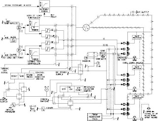 Piping and Instrumentation Diagram/Drawing (P&ID) Services