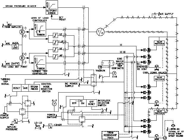 engineering standard for process flow diagram