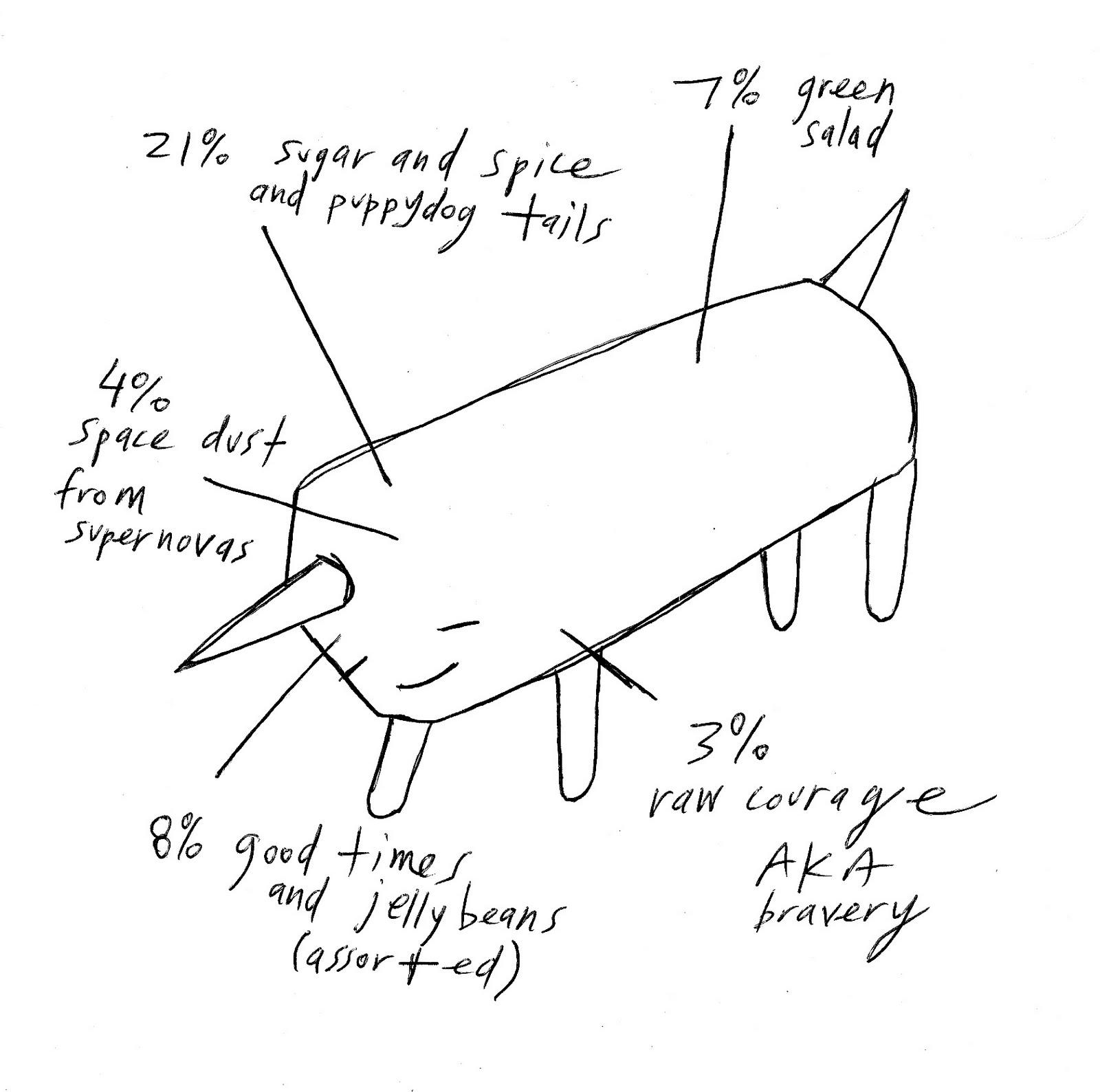 starheadboy: burrito unicorn instruction manual (book
