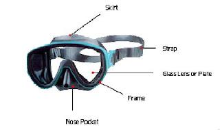 Masker Diving