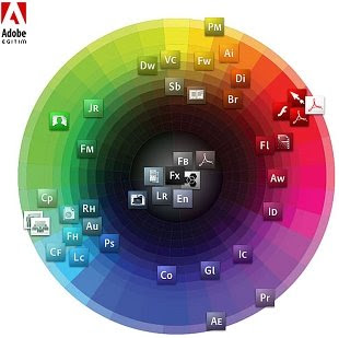 Adobe All Products Keymaker 2009