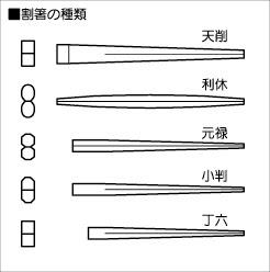 CLICK  for original LINK ... hiromi2.hp.infoseek.co.jp