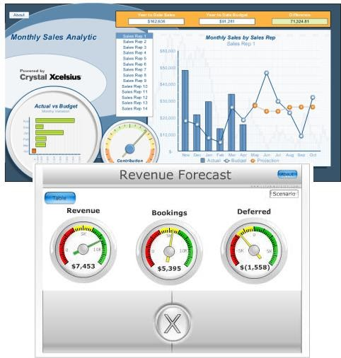 Crystal Reports Dashboard Samples