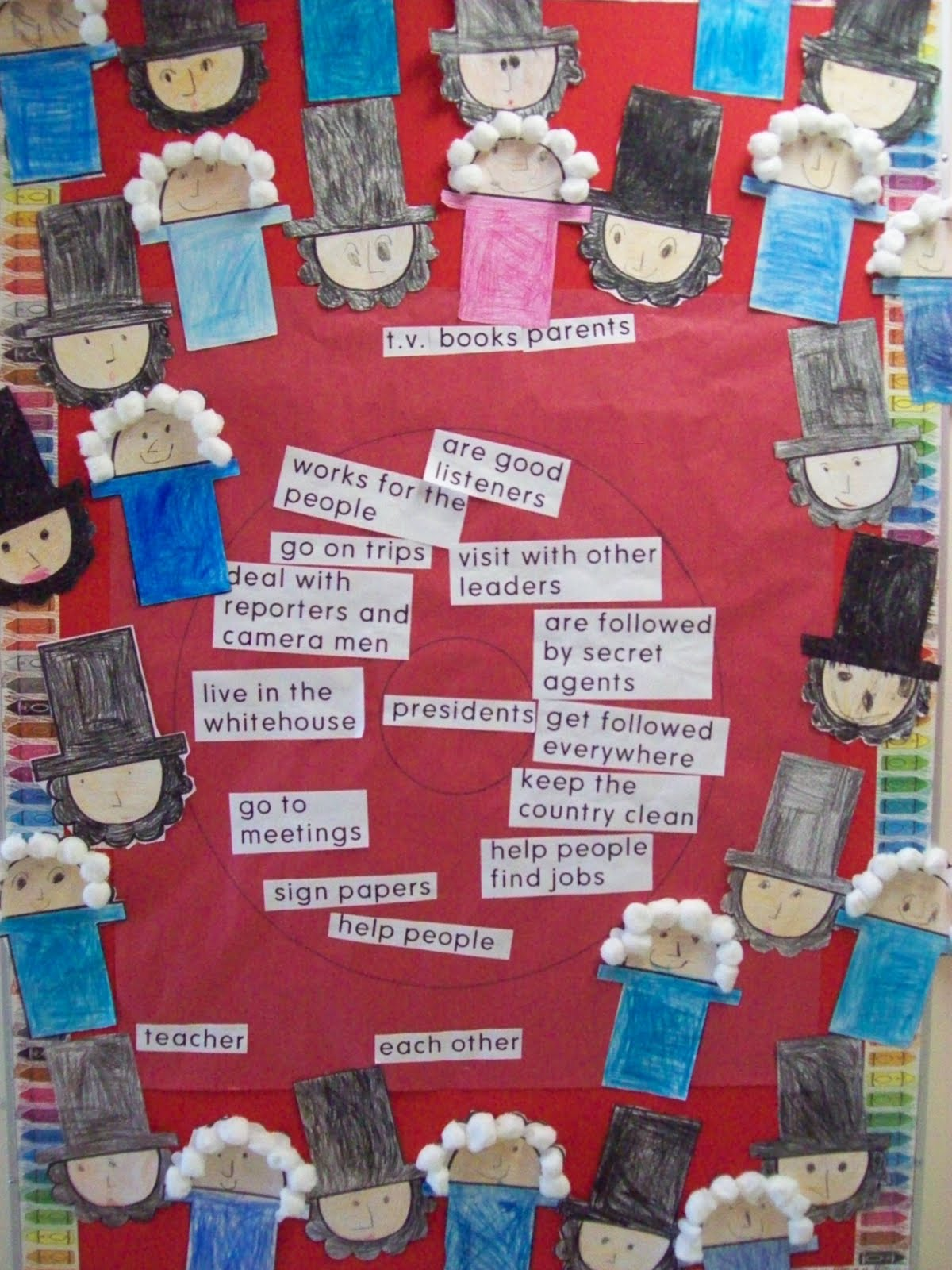 Chalk Talk A Kindergarten Blog Abraham Lincoln