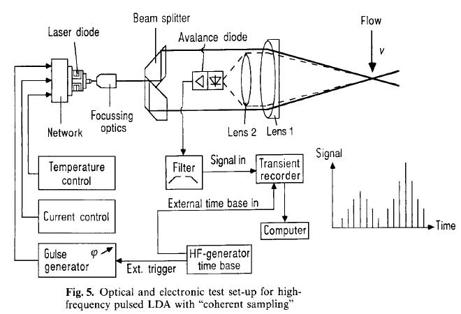 DIAGRAM FURTHER GE WIRING DIAGRAM FURTHERMORE LOW VOLTAGE