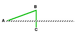 The Normal Genius: THE AMBIGUOUS CASE (Geometry and Trig)