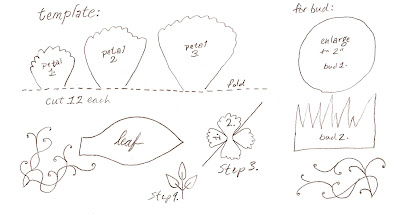 Roaring Design: blog #113 >> How To: Tissue Paper Flowers