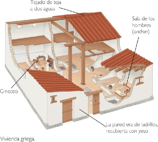 tiempos espacios culturas grecia antigua On vivienda griega antigua
