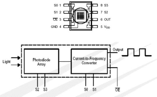 color sensor circuit electronic