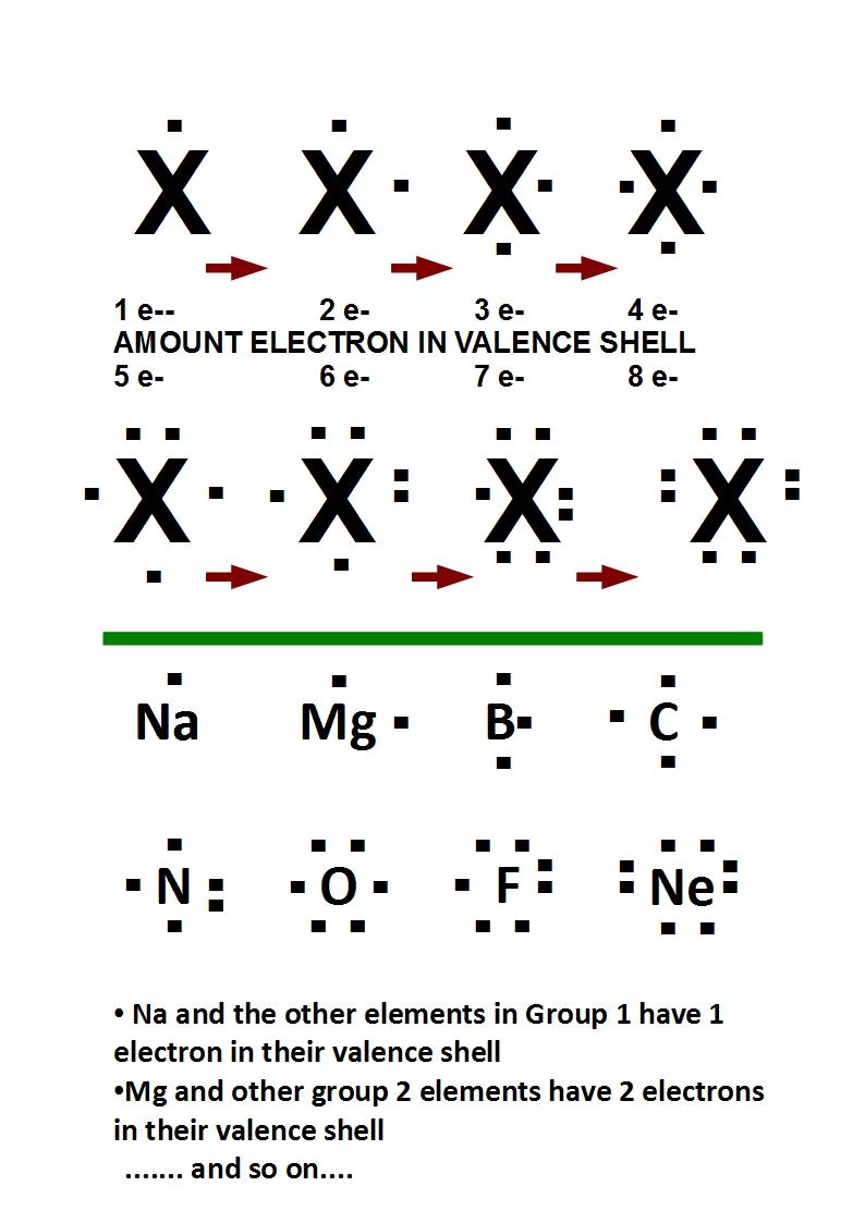 lewis dot diagram for nickel lewis dot structure technetium www imagenesmy com lewis dot diagram for nitrogen