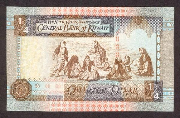 Calculate Kwd To Inr Forex Rate Kuwaiti Dinar Indian Ru With Converter Market Gives You All The