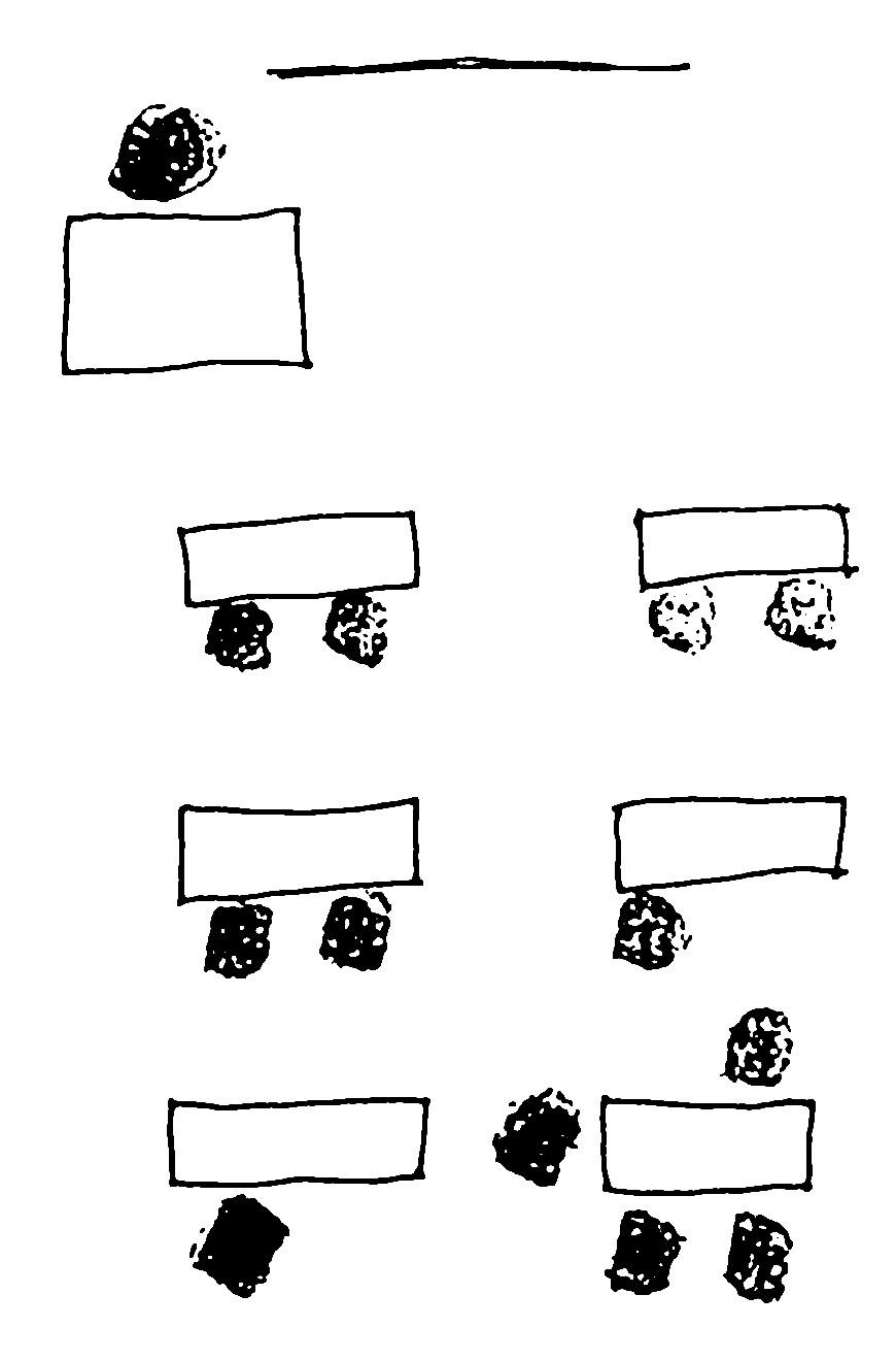 Panda's Ideas