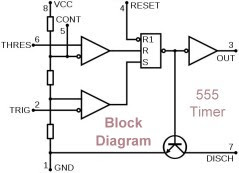 serial interface buses: 555 Timer IC Circuits