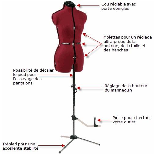 blog couture tricot mamzelle angele le mannequin de couture. Black Bedroom Furniture Sets. Home Design Ideas