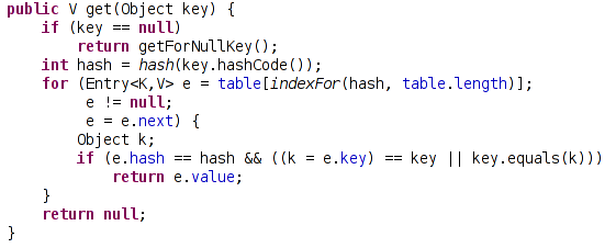 How To Compare Single Hashmap Values In Java