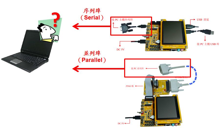 巴比 Q 的程式窯: 學嵌入式系統最好準備一臺桌機?