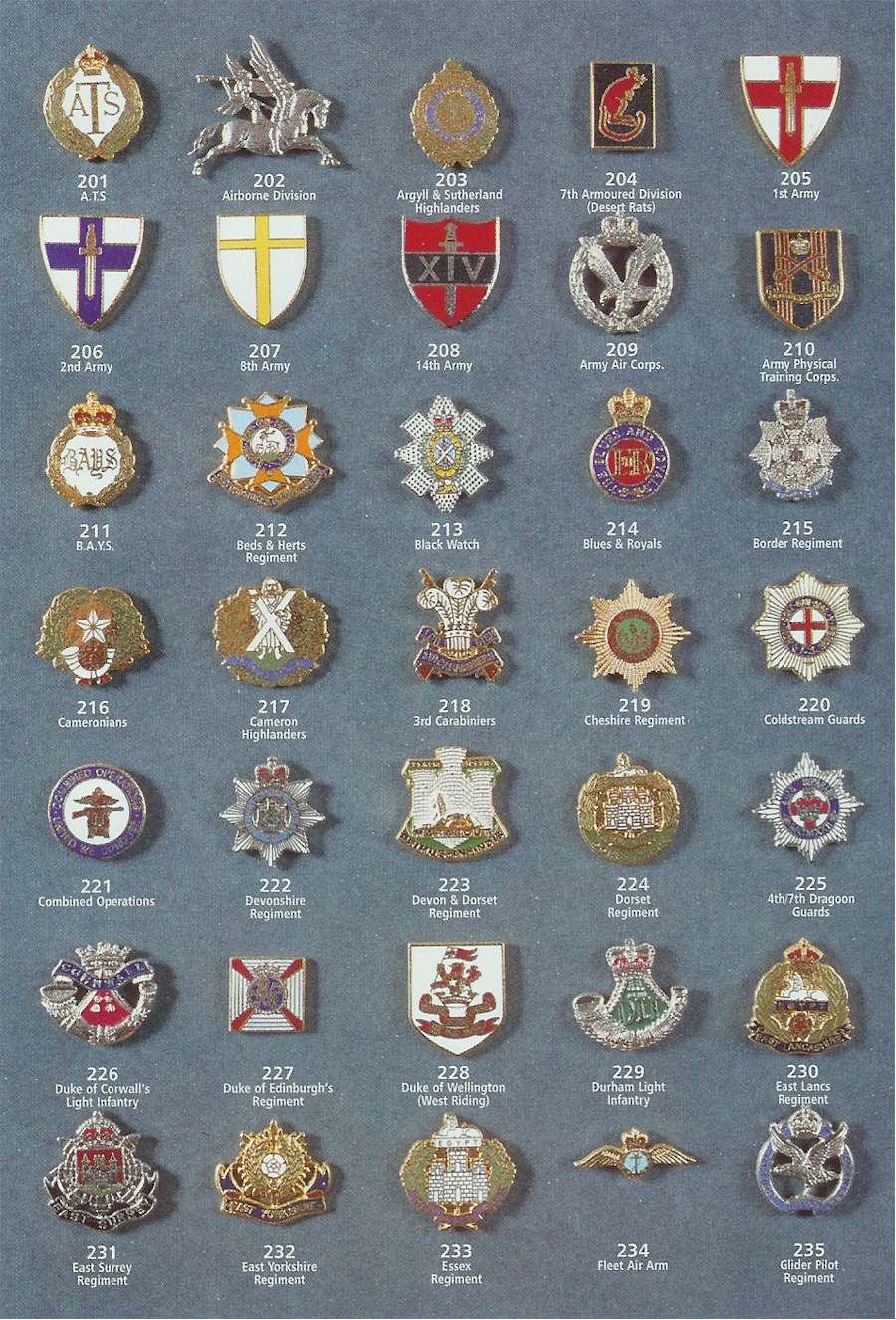 pins from military - photo #3
