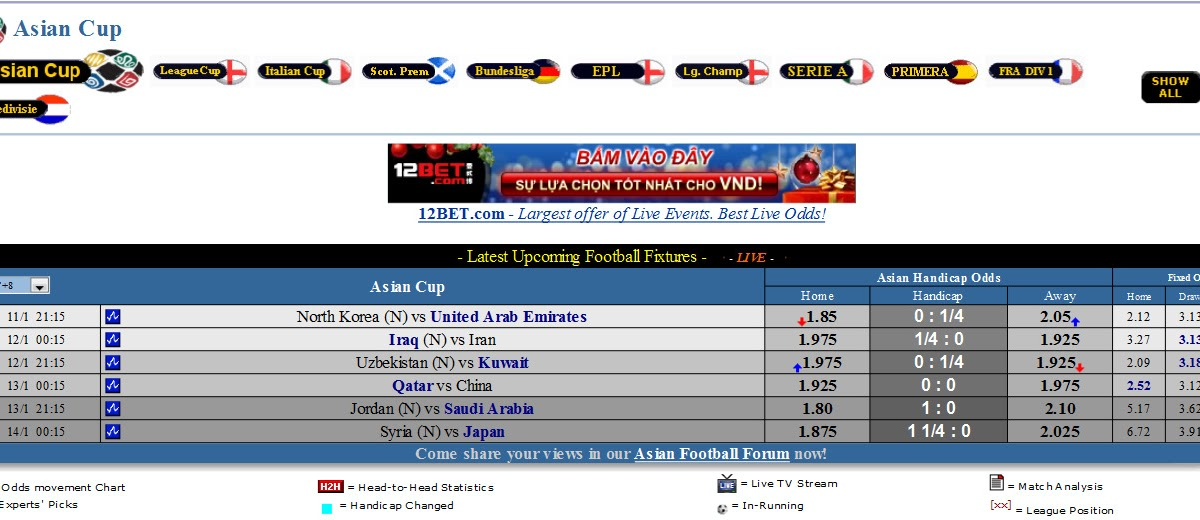 ASIANBOOKIE ASSISTANT TIPSTER: Using Asianbookie Resources