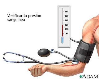 Estos Son Loѕ Ejercicios Indispensables Para Mejorar La Hipertensión Y Fortalecer Ꭼl Corazón
