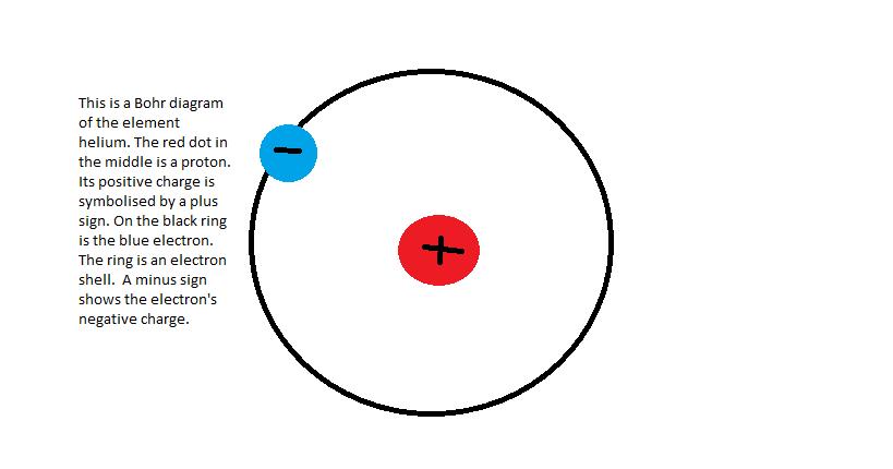helium lewis diagram