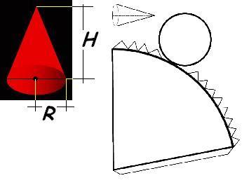 Matematicas Maravillosas Volúmen De Un Cono Cálculo De Su Fórmula Por Suma De Cantidades Infinitesimales