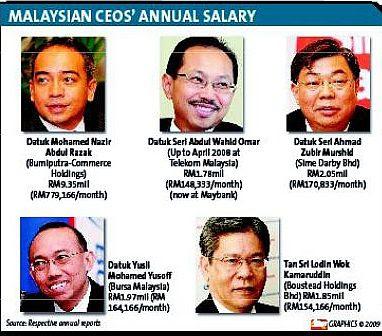 Forex broker salary uk