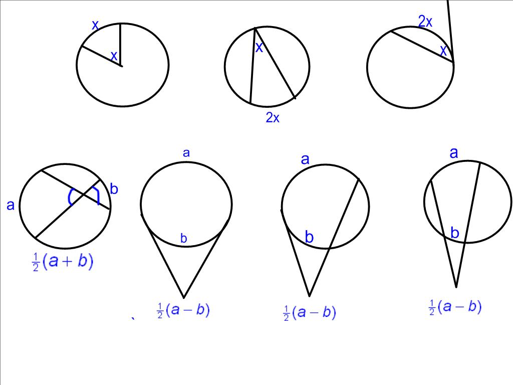 Arcs Of A Circle Worksheet