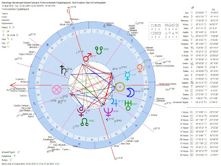 Astrology-Horoscope-Iceland-Volcano-Fimmvorduhals-Eyjafjallaj%C3%B6kull-2nd-Eruption-Start-of-Earthquakes-Swarm-Geocentric-Chart