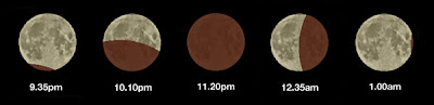 Stages of the eclipse with UK timings
