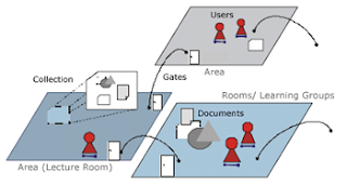 technologie arbeit wirtschaft opensource open steam. Black Bedroom Furniture Sets. Home Design Ideas