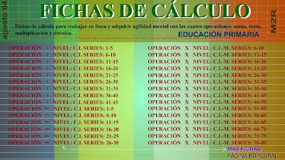 Fichas de calculo. eloviparo