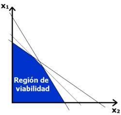 Programaci%C3%B3n_lineal