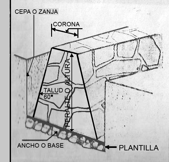 Arquitectos construcciones proyectos remodelaciones obras - Tipos de mamposteria de piedra ...