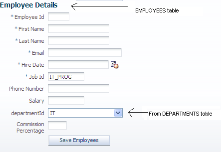 Creating a Data Capture Form using EJB + JPA and ADF Binding