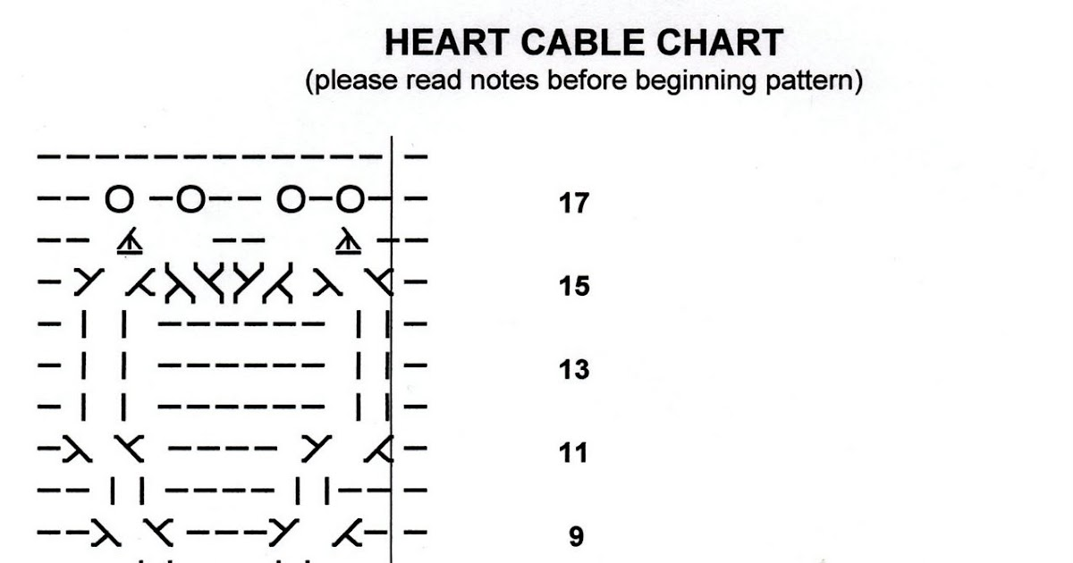 The Experimental Knitter Updated Heart Cable Pattern