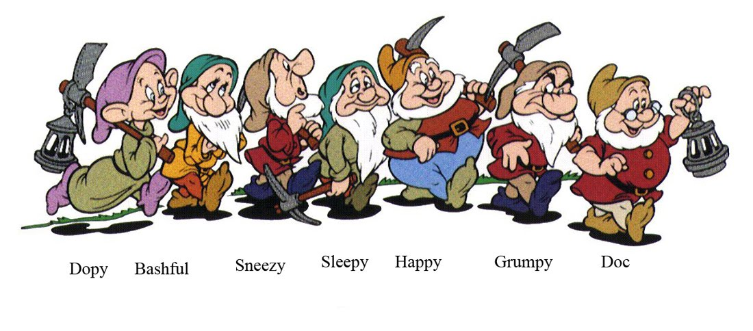 Duene's Place: Seven Dwarfs
