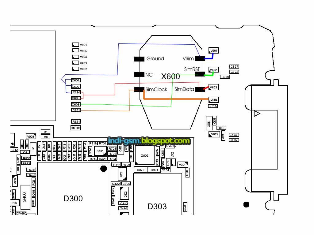 Sony Ericcson K310-K510 Sim Ways solution