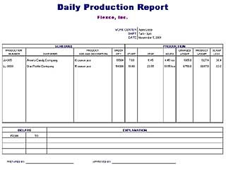 Office template daily production report for Bakery production schedule template