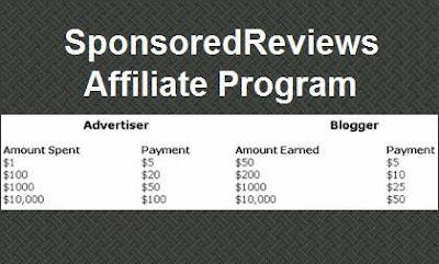 Sponsored Reviews Affiliate Program