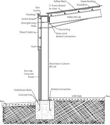 Watt Power Inverter Power Inductor Wiring Diagram ~ Odicis