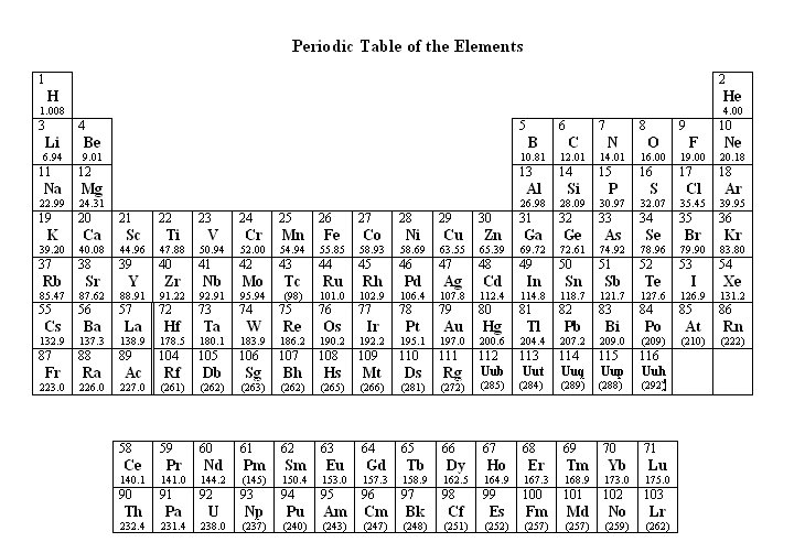 "Search Results for ""Periodic Table Worksheet 3 D"