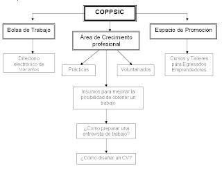 COPPSIC