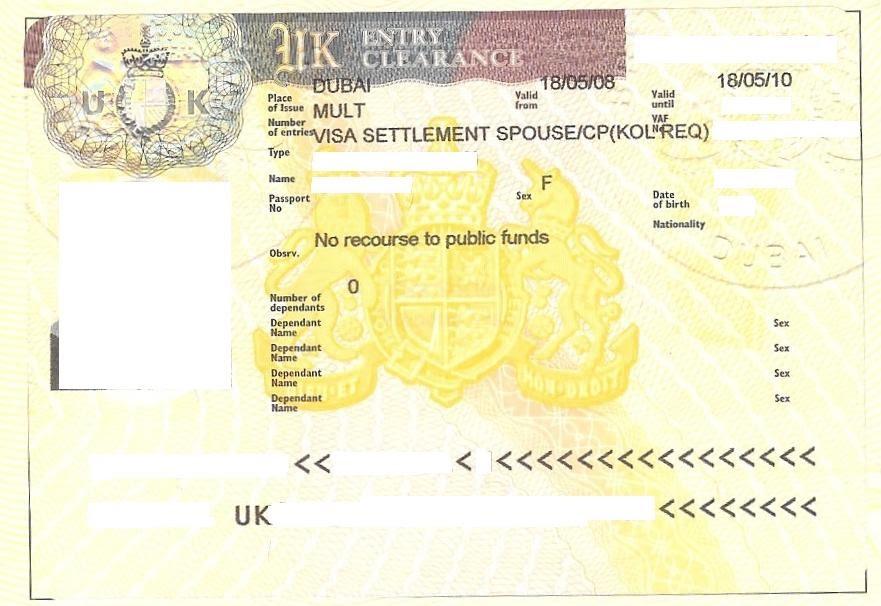 UK Spouse Visa