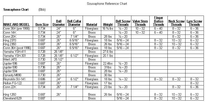 monette comparison chart: Bach trumpet mouthpiece conversion chart selmer s80 saxophone