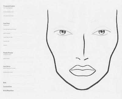 haupropbankdis: blank makeup face charts